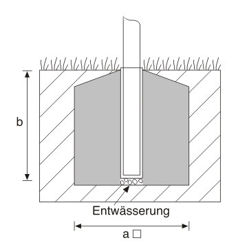 Deckel für Passform-Bodenhülse aus Aluminium f. Mast Ø=90 mm - sperrbar