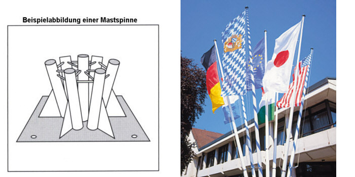 Mastspinne zum Aufdübeln für 4 Masten mit Ø 90 mm