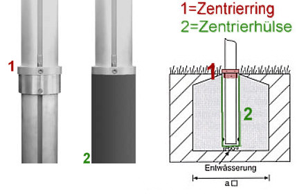 Zentrierhülse für konische  Aluminium-Fahnenmasten,  Ø 145mm, ohne Verdreh- und Ent