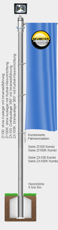 Kombinierte Fahnen-/ Lichtmasten aus Alu mit Innenseilführung o. Drehausleger