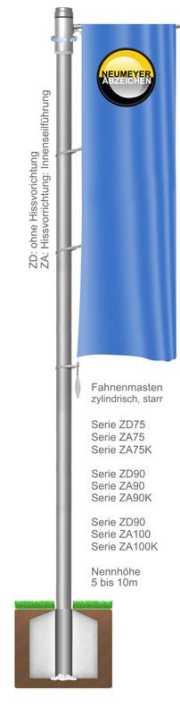 Drehbarer Ausleger, Flaggenmast aus Aluminium, zylindrisch, starr, (ZD/ZA)