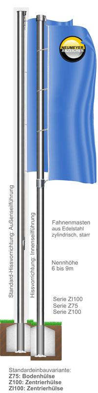 Ausleger, Fahnenmast aus Aluminium, zylindrisch, 360 Grad drehbar, (ZAW/ZAK)